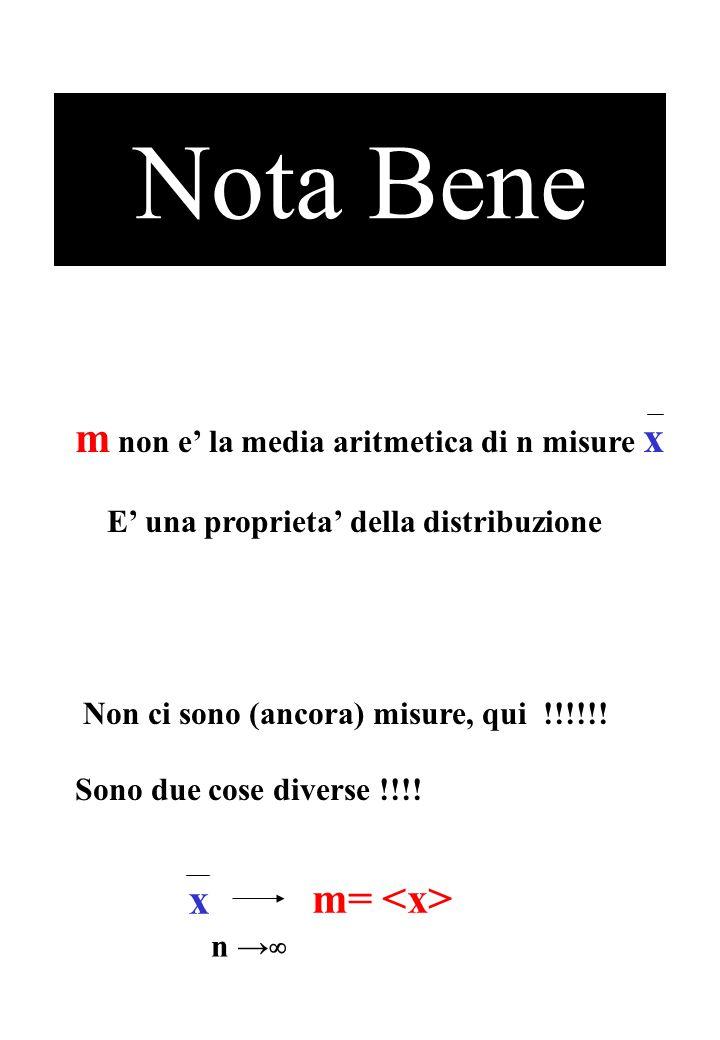 Nota Bene m non e' la media aritmetica di n misure x E' una proprieta' della distribuzione Non ci sono (ancora) misure, qui !!!!!.