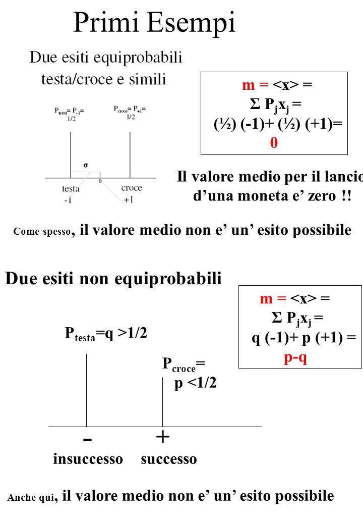 Primi Esempi m = = Σ P j x j = (½) (-1)+ (½) (+1)= 0 Il valore medio per il lancio d'una moneta e' zero !! Come spesso, il valore medio non e' un' esi