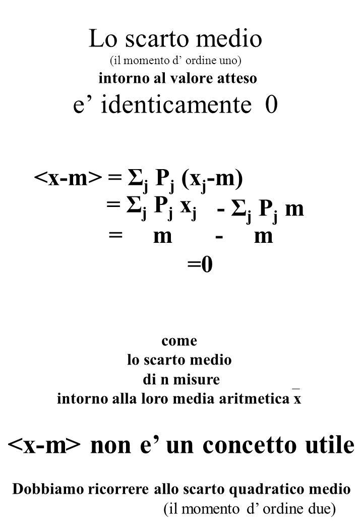 Lo scarto medio (il momento d' ordine uno) intorno al valore atteso e' identicamente 0 = Σ j P j (x j -m) = Σ j P j x j - Σ j P j m = m - m =0 come lo scarto medio di n misure intorno alla loro media aritmetica x non e' un concetto utile Dobbiamo ricorrere allo scarto quadratico medio (il momento d' ordine due)