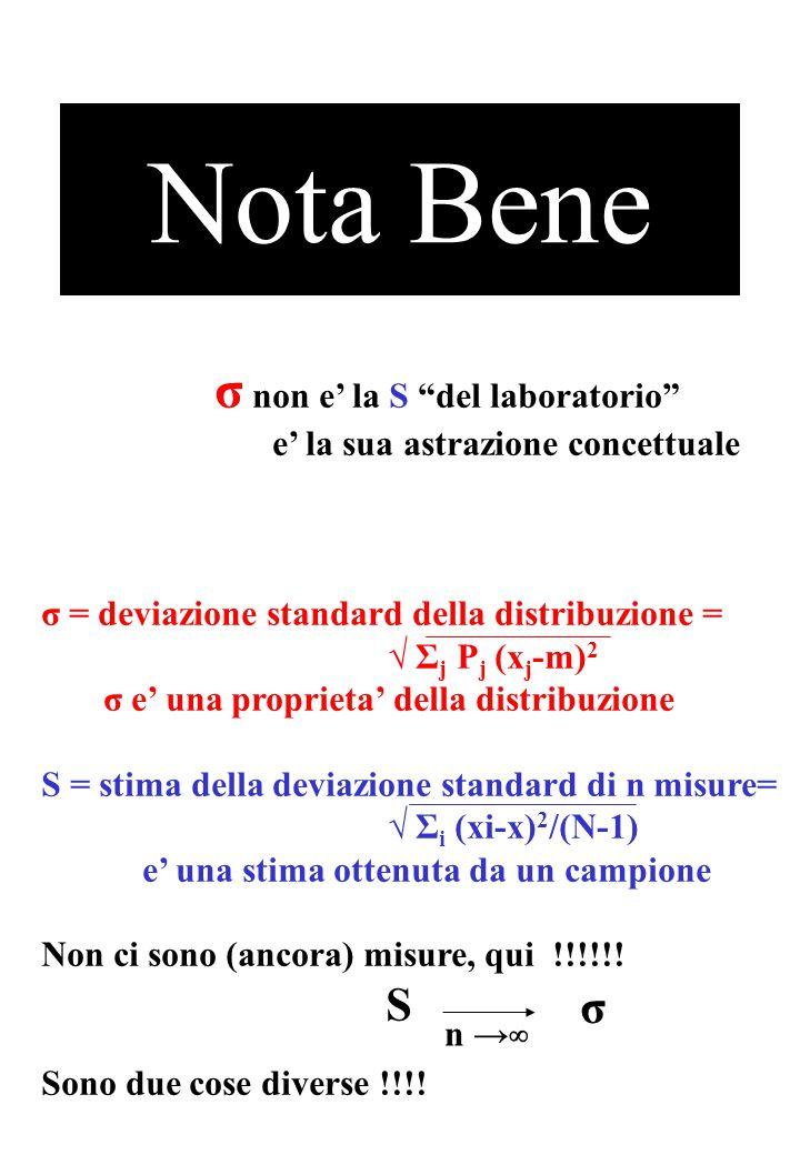 """Nota Bene σ non e' la S """"del laboratorio"""" e' la sua astrazione concettuale σ = deviazione standard della distribuzione = √ Σ j P j (x j -m) 2 σ e' una"""