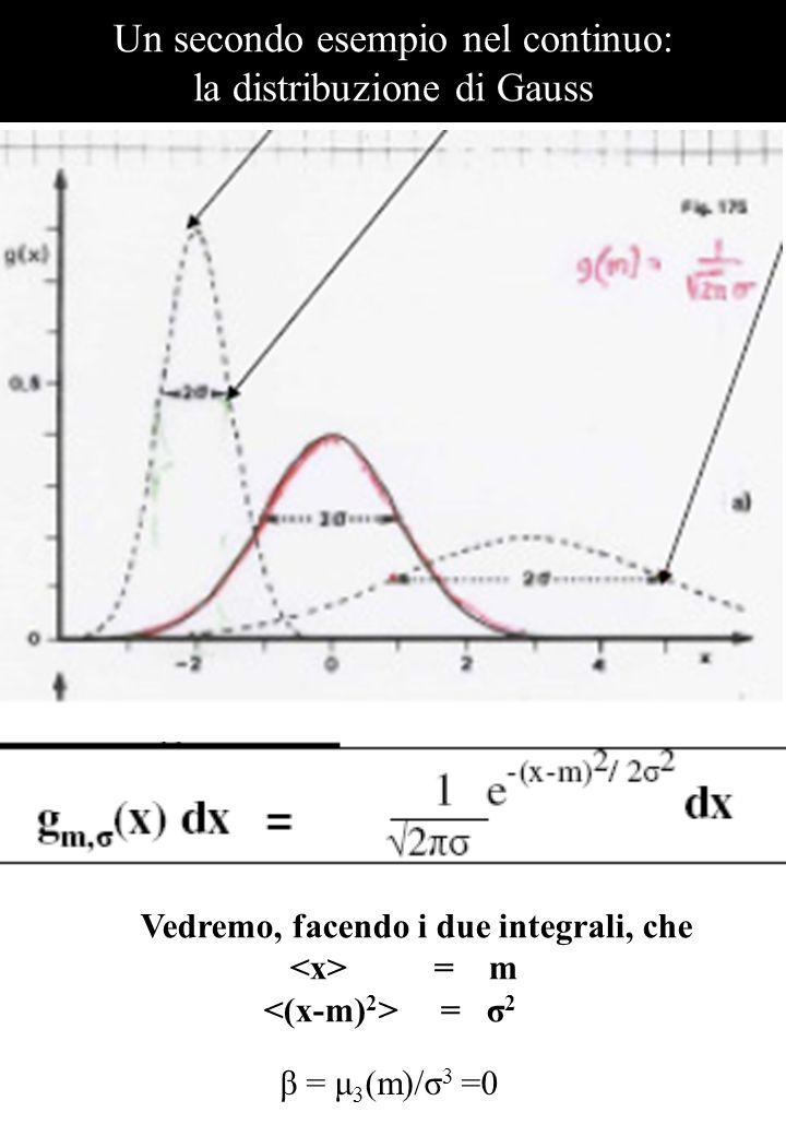 Un secondo esempio nel continuo: la distribuzione di Gauss Vedremo, facendo i due integrali, che = m = σ 2 β = μ 3 (m)/σ 3 =0