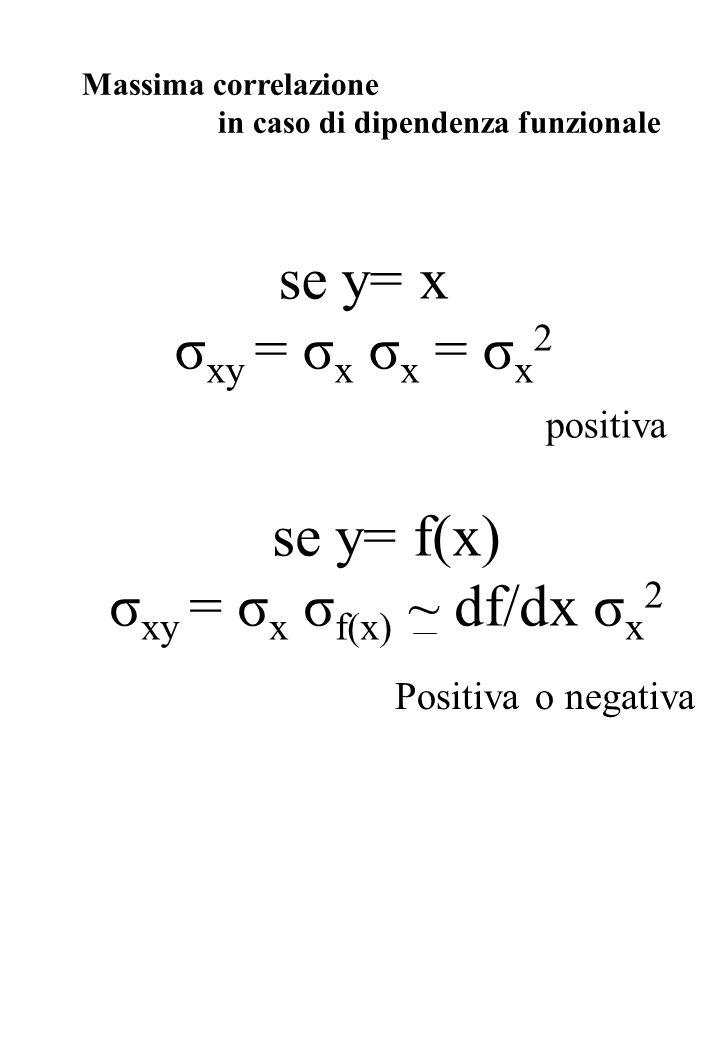 se y= x σ xy = σ x σ x = σ x 2 se y= f(x) σ xy = σ x σ f(x) ~ df/dx σ x 2 positiva Positiva o negativa Massima correlazione in caso di dipendenza funz