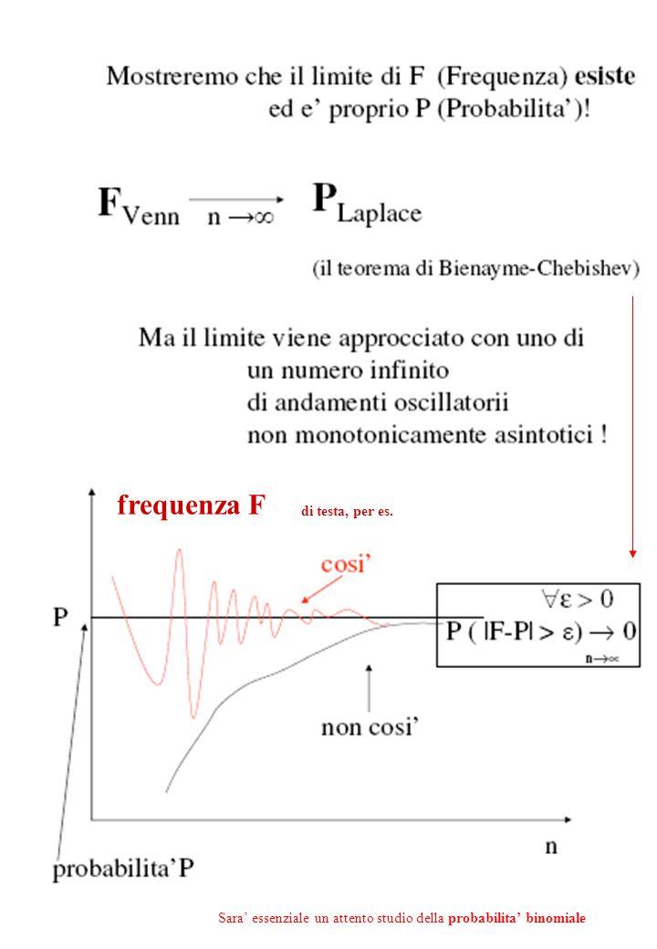 frequenza F Sara' essenziale un attento studio della probabilita' binomiale di testa, per es.