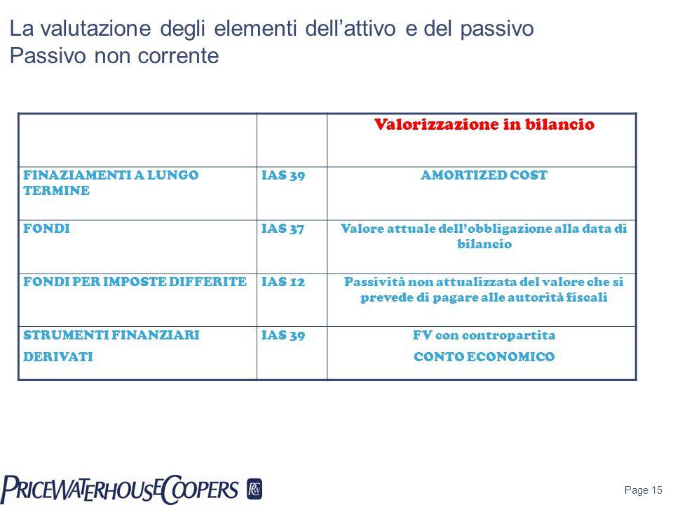 Page 15 La valutazione degli elementi dell'attivo e del passivo Passivo non corrente Valorizzazione in bilancio FINAZIAMENTI A LUNGO TERMINE IAS 39AMO