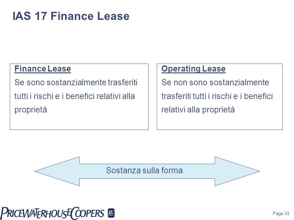 Page 33 Finance Lease Se sono sostanzialmente trasferiti tutti i rischi e i benefici relativi alla proprietà Operating Lease Se non sono sostanzialmen