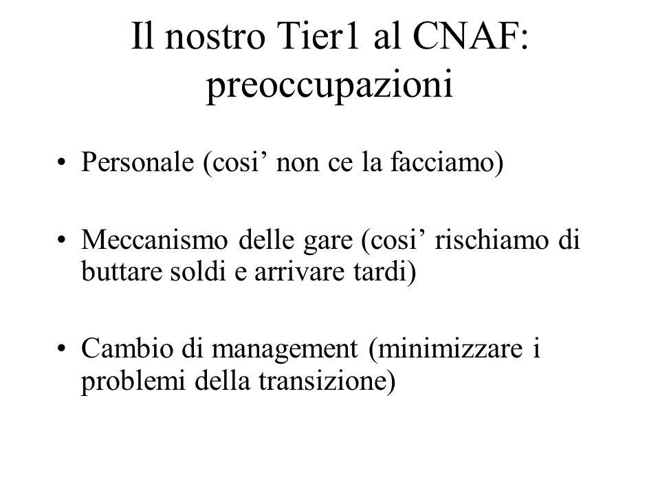 Il nostro Tier1 al CNAF: preoccupazioni Personale (cosi' non ce la facciamo) Meccanismo delle gare (cosi' rischiamo di buttare soldi e arrivare tardi) Cambio di management (minimizzare i problemi della transizione)