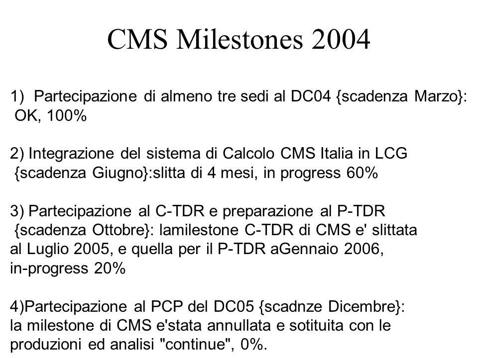 CMS Milestones 2004 1) Partecipazione di almeno tre sedi al DC04 {scadenza Marzo}: OK, 100% 2) Integrazione del sistema di Calcolo CMS Italia in LCG {scadenza Giugno}:slitta di 4 mesi, in progress 60% 3) Partecipazione al C-TDR e preparazione al P-TDR {scadenza Ottobre}: lamilestone C-TDR di CMS e slittata al Luglio 2005, e quella per il P-TDR aGennaio 2006, in-progress 20% 4)Partecipazione al PCP del DC05 {scadnze Dicembre}: la milestone di CMS e stata annullata e sotituita con le produzioni ed analisi continue , 0%.