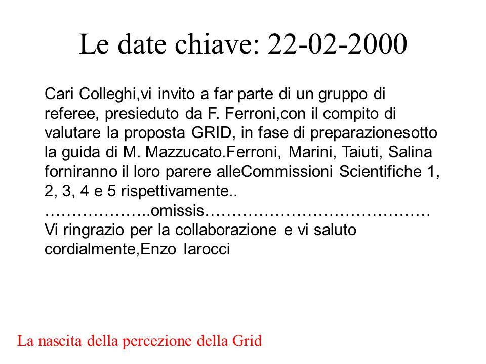 Daily Job Production LCG DIRAC 2500 jobs (*) (*) Job = Brunel Step = DST File