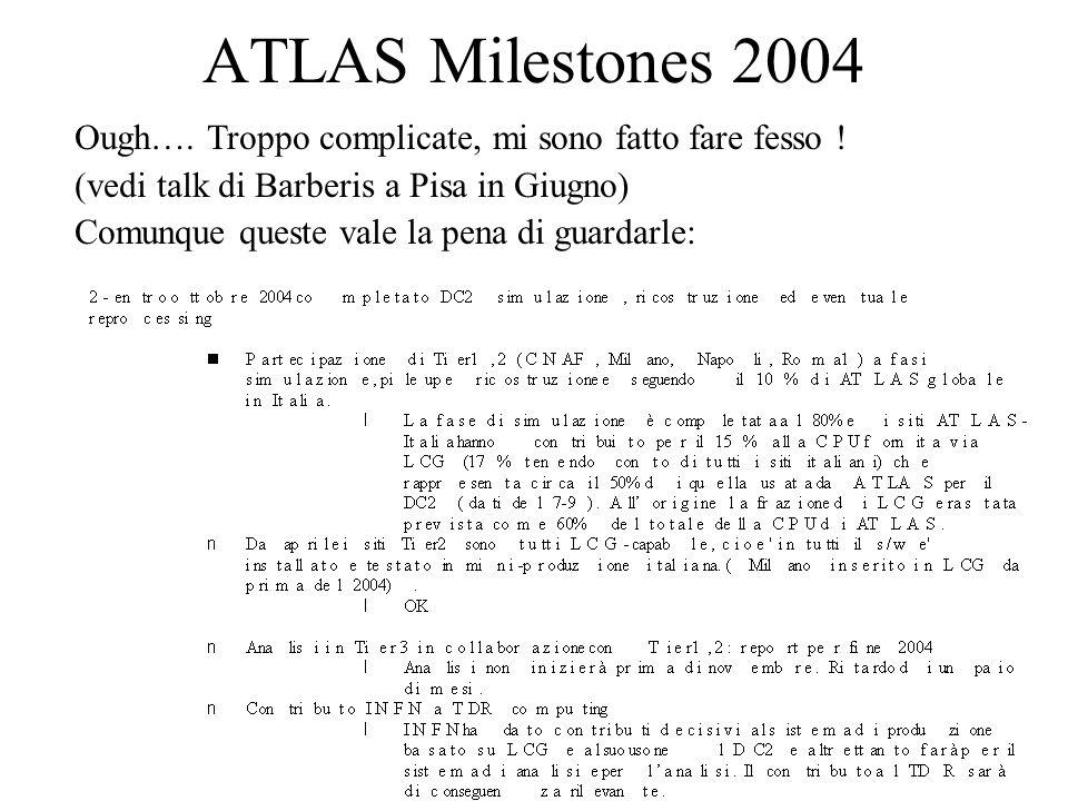 ATLAS Milestones 2004 Ough…. Troppo complicate, mi sono fatto fare fesso .