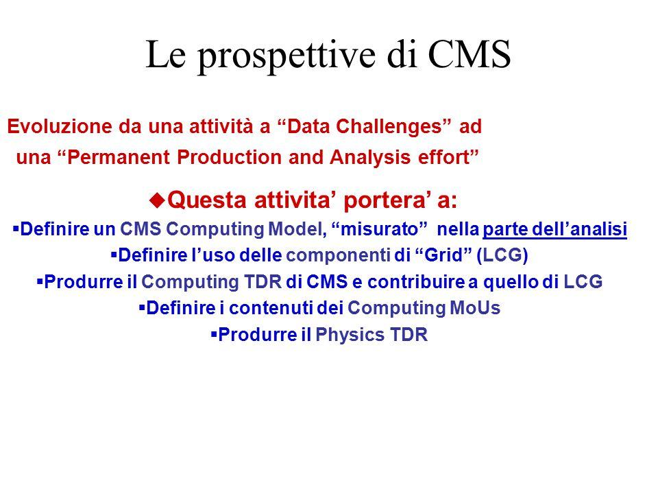 Le prospettive di CMS Evoluzione da una attività a Data Challenges ad una Permanent Production and Analysis effort u Questa attivita' portera' a:  Definire un CMS Computing Model, misurato nella parte dell'analisi  Definire l'uso delle componenti di Grid (LCG)  Produrre il Computing TDR di CMS e contribuire a quello di LCG  Definire i contenuti dei Computing MoUs  Produrre il Physics TDR
