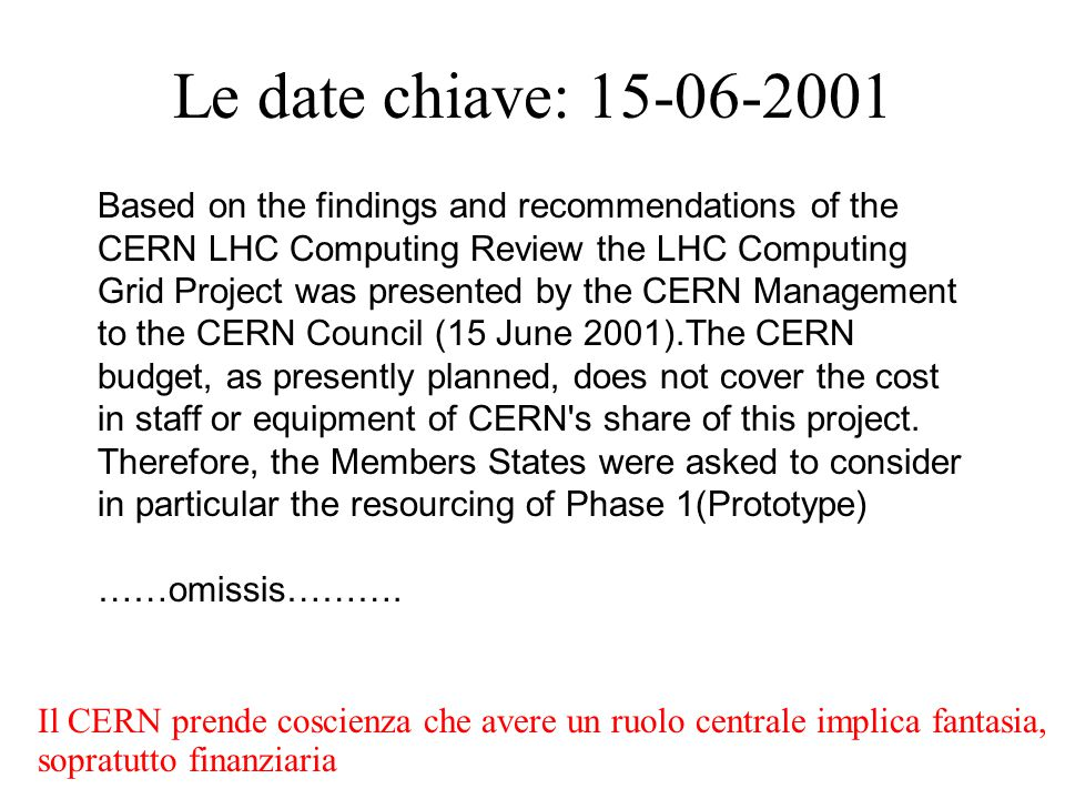 Le date chiave: 15-06-2001 Il CERN prende coscienza che avere un ruolo centrale implica fantasia, sopratutto finanziaria Based on the findings and recommendations of the CERN LHC Computing Review the LHC Computing Grid Project was presented by the CERN Management to the CERN Council (15 June 2001).The CERN budget, as presently planned, does not cover the cost in staff or equipment of CERN s share of this project.