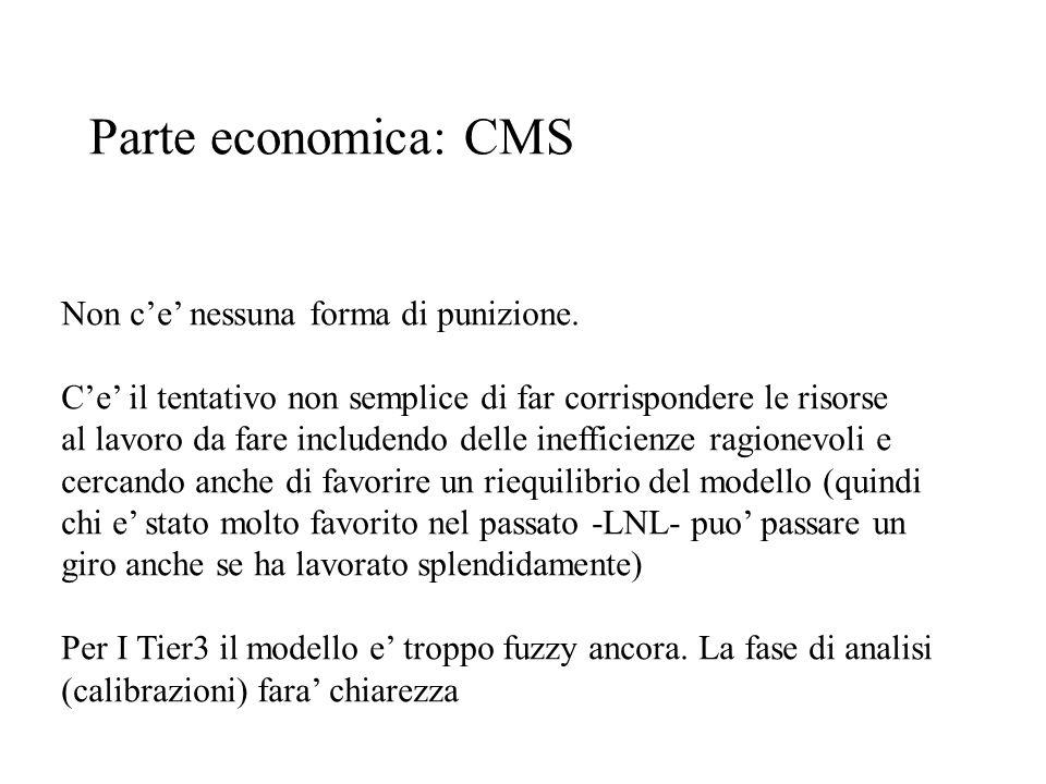 Parte economica: CMS Non c'e' nessuna forma di punizione.
