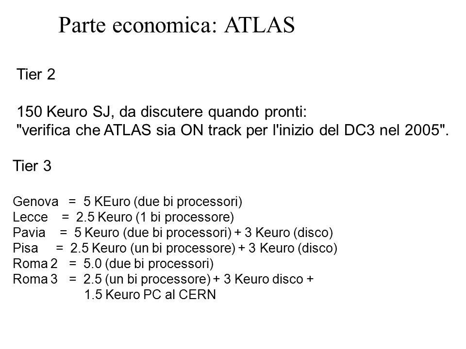 Parte economica: ATLAS Tier 2 150 Keuro SJ, da discutere quando pronti: verifica che ATLAS sia ON track per l inizio del DC3 nel 2005 .