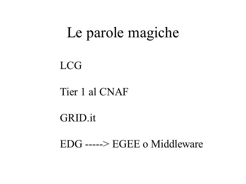 Le parole magiche LCG Tier 1 al CNAF GRID.it EDG -----> EGEE o Middleware