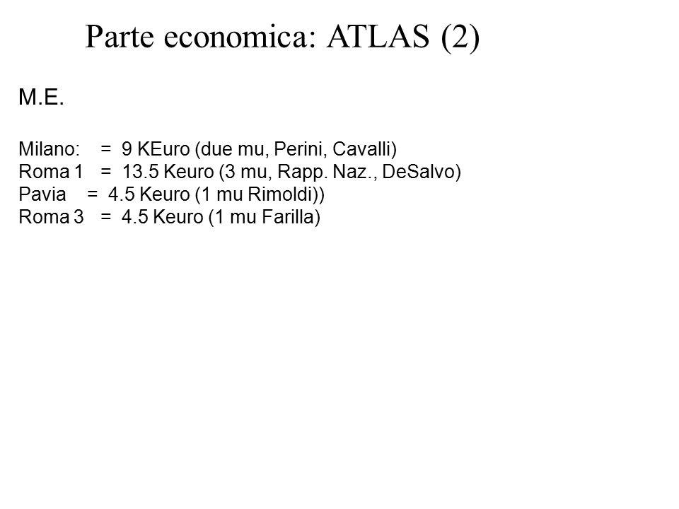 Parte economica: ATLAS (2) M.E.