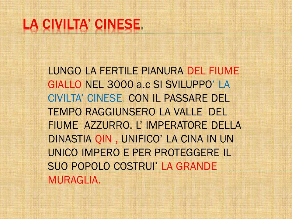 LUNGO LA FERTILE PIANURA DEL FIUME GIALLO NEL 3000 a.c SI SVILUPPO' LA CIVILTA' CINESE.