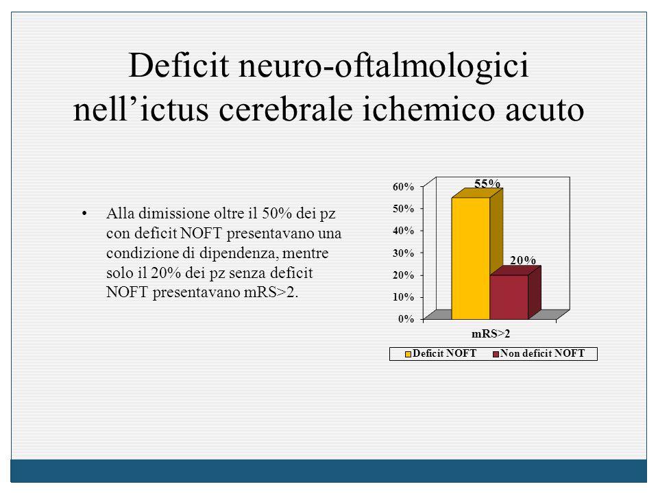 Deficit neuro-oftalmologici nell'ictus cerebrale ichemico acuto Alla dimissione oltre il 50% dei pz con deficit NOFT presentavano una condizione di dipendenza, mentre solo il 20% dei pz senza deficit NOFT presentavano mRS>2.