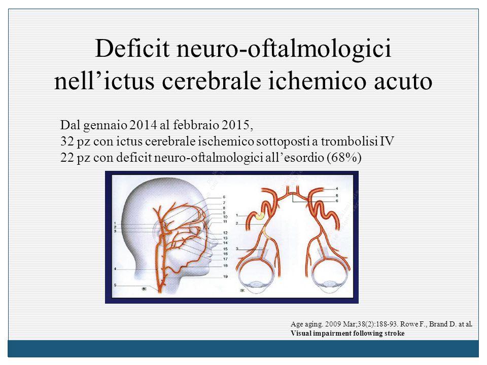 Deficit neuro-oftalmologici nell'ictus cerebrale ichemico acuto Dal gennaio 2014 al febbraio 2015, 32 pz con ictus cerebrale ischemico sottoposti a trombolisi IV 22 pz con deficit neuro-oftalmologici all'esordio (68%) Age aging.