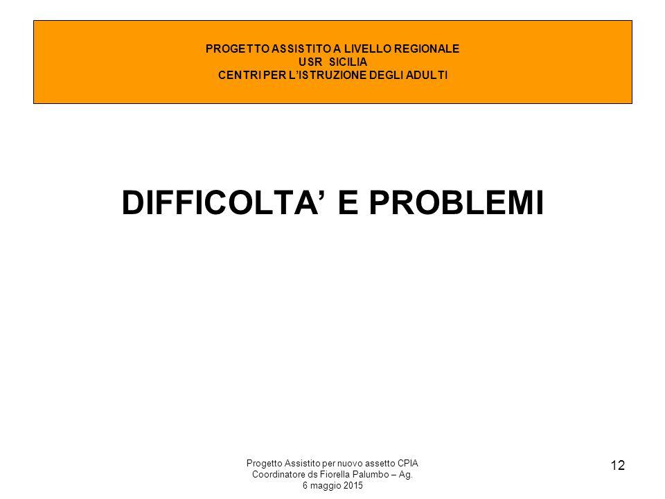 Progetto Assistito per nuovo assetto CPIA Coordinatore ds Fiorella Palumbo – Ag. 6 maggio 2015 12 DIFFICOLTA' E PROBLEMI PROGETTO ASSISTITO A LIVELLO
