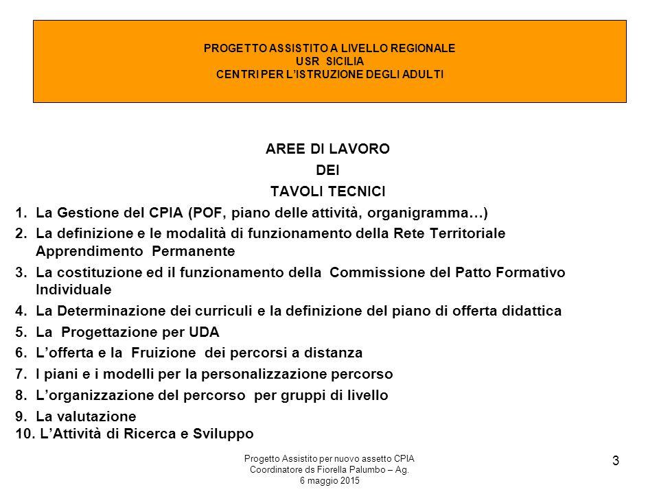 Progetto Assistito per nuovo assetto CPIA - Coordinatore ds Fiorella Palumbo – Ag – 6 maggio 2015 4 PROGETTO ASSISTITO A LIVELLO REGIONALE USR SICILIA CENTRI PER L'ISTRUZIONE DEGLI ADULTI ATTIVITA' DI MONITORAGGIO FINALITA':  VERIFICARE IL PERCORSO E IL PROCESSO ATTIVATO (alcune reti non hanno ancora inviato i materiali dei tavoli)  DEFINIRE I MATERIALI FUNZIONALI ALL'AVVIO DEI CPIA E FORNIRE AI DS DEI CPIA UN ELENCO CIRCOSTANZIATO DEI DOCUMENTI DISPONIBILI PER L'AVVIO DELL'A.S.