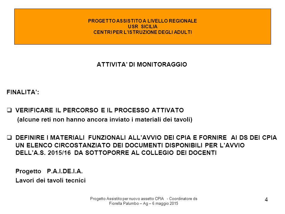 Progetto Assistito per nuovo assetto CPIA - Coordinatore ds Fiorella Palumbo – Ag – 6 maggio 2015 4 PROGETTO ASSISTITO A LIVELLO REGIONALE USR SICILIA
