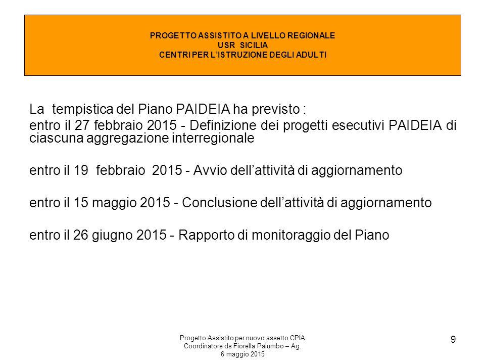 Progetto Assistito per nuovo assetto CPIA Coordinatore ds Fiorella Palumbo – Ag. 6 maggio 2015 9 La tempistica del Piano PAIDEIA ha previsto : entro i