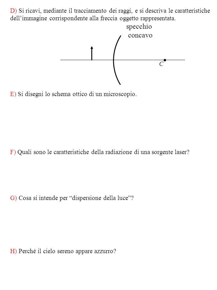 D) Si ricavi, mediante il tracciamento dei raggi, e si descriva le caratteristiche dell'immagine corrispondente alla freccia oggetto rappresentata. C