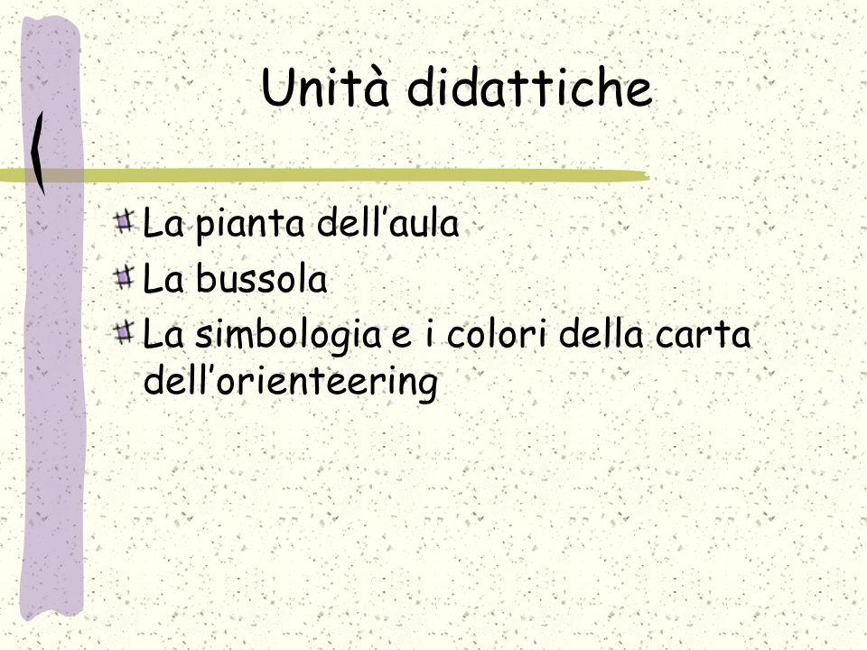 Unità didattiche La pianta dell'aula La bussola La simbologia e i colori della carta dell'orienteering