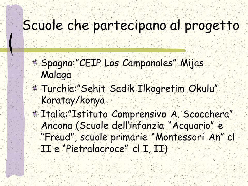 Scuole che partecipano al progetto Spagna: CEIP Los Campanales Mijas Malaga Turchia: Sehit Sadik Ilkogretim Okulu Karatay/konya Italia: Istituto Comprensivo A.