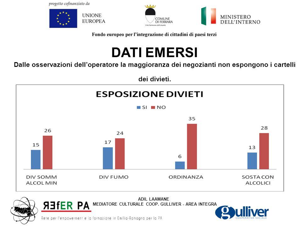 DATI EMERSI Dalle osservazioni dell'operatore la maggioranza dei negozianti non espongono i cartelli dei divieti.