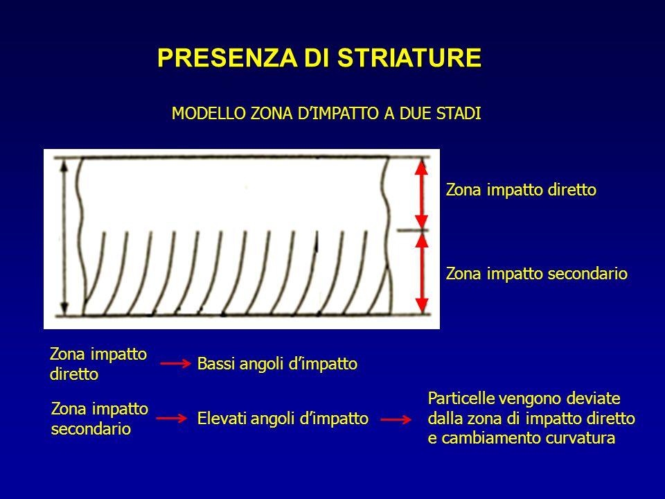PRESENZA DI STRIATURE MODELLO ZONA D'IMPATTO A DUE STADI Zona impatto diretto Zona impatto secondario Zona impatto diretto Bassi angoli d'impatto Zona