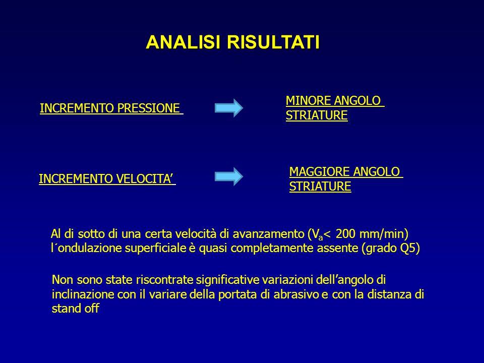 INCREMENTO PRESSIONE MINORE ANGOLO STRIATURE INCREMENTO VELOCITA' MAGGIORE ANGOLO STRIATURE Al di sotto di una certa velocità di avanzamento (V a < 20