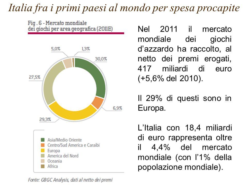 Italia fra i primi paesi al mondo per spesa procapite Nel 2011 il mercato mondiale dei giochi d'azzardo ha raccolto, al netto dei premi erogati, 417 miliardi di euro (+5,6% del 2010).