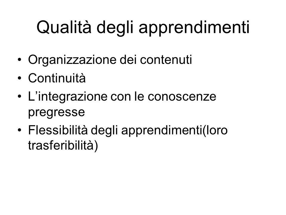 Qualità degli apprendimenti Organizzazione dei contenuti Continuità L'integrazione con le conoscenze pregresse Flessibilità degli apprendimenti(loro trasferibilità)