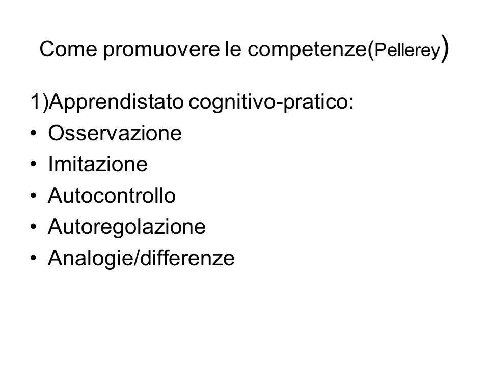 Come promuovere le competenze( Pellerey ) 1)Apprendistato cognitivo-pratico: Osservazione Imitazione Autocontrollo Autoregolazione Analogie/differenze