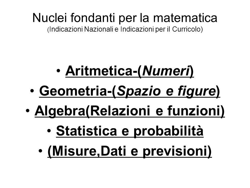 Nuclei fondanti per la matematica ( Indicazioni Nazionali e Indicazioni per il Curricolo) Aritmetica-(Numeri) Geometria-(Spazio e figure) Algebra(Relazioni e funzioni) Statistica e probabilità (Misure,Dati e previsioni)