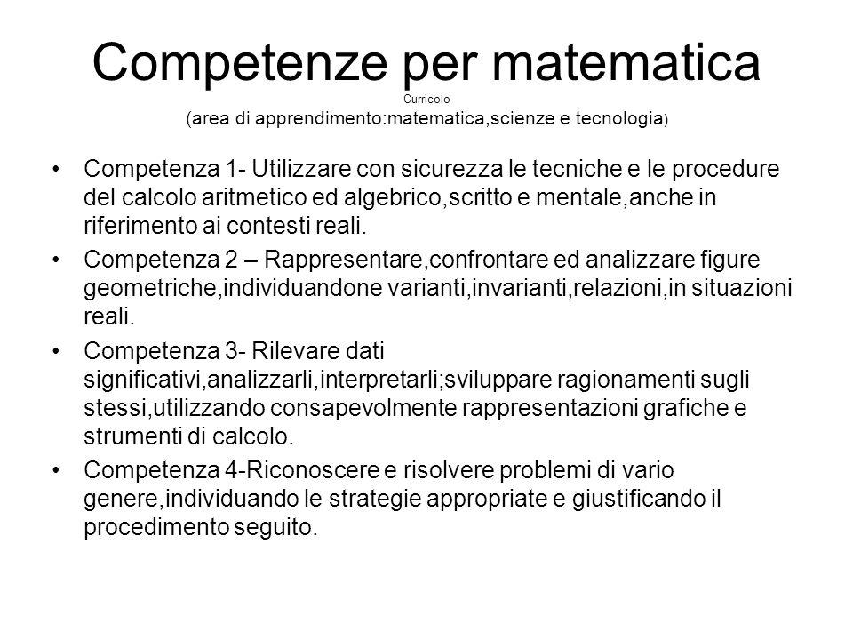 Competenze per matematica Curricolo (area di apprendimento:matematica,scienze e tecnologia ) Competenza 1- Utilizzare con sicurezza le tecniche e le procedure del calcolo aritmetico ed algebrico,scritto e mentale,anche in riferimento ai contesti reali.