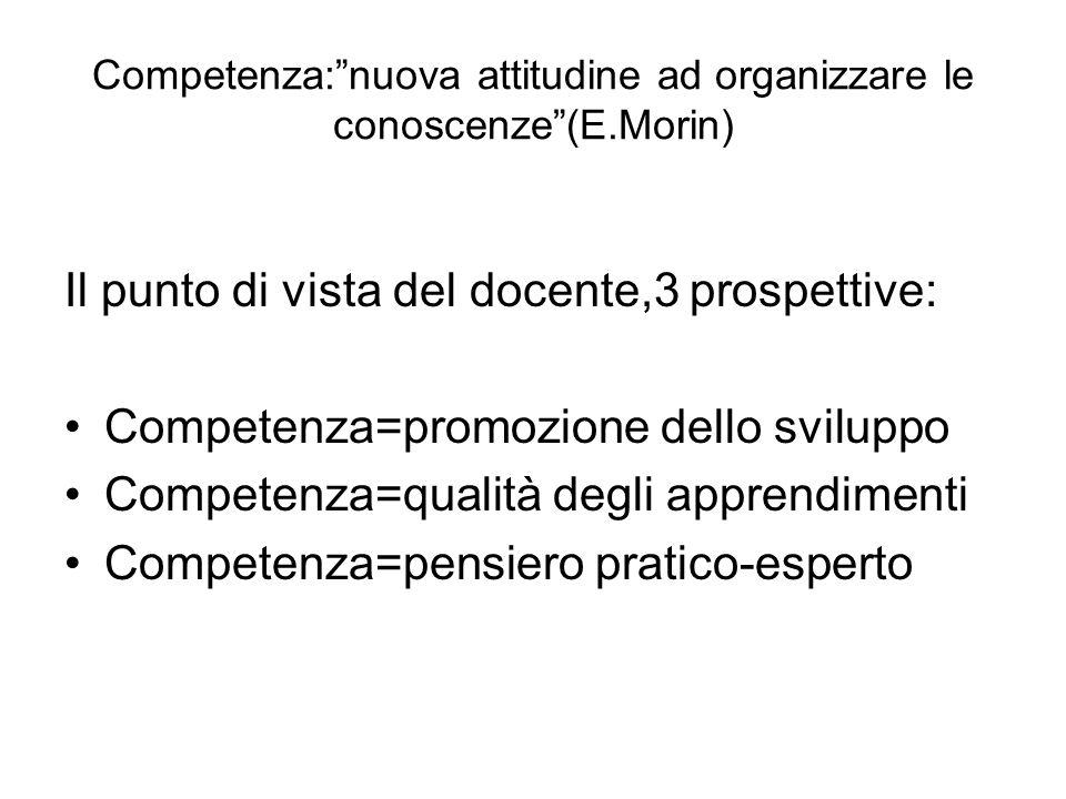Competenza: nuova attitudine ad organizzare le conoscenze (E.Morin) Il punto di vista del docente,3 prospettive: Competenza=promozione dello sviluppo Competenza=qualità degli apprendimenti Competenza=pensiero pratico-esperto