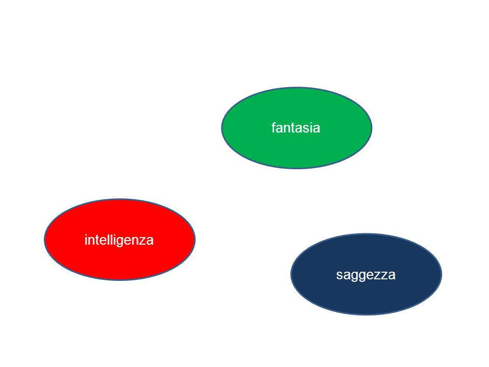intelligenza fantasia saggezza