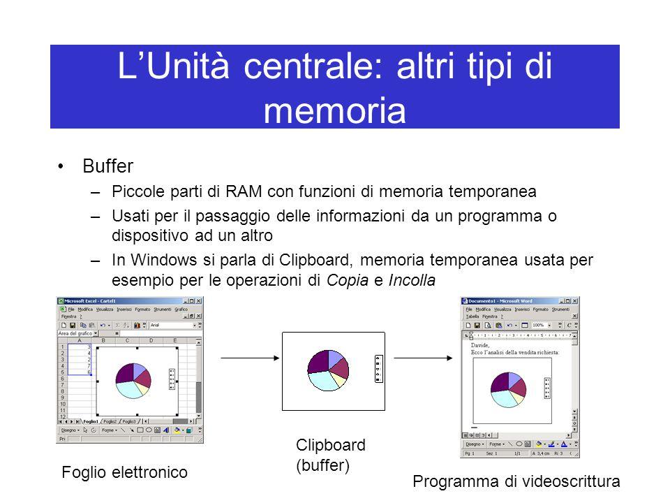 L'Unità centrale: altri tipi di memoria Buffer –Piccole parti di RAM con funzioni di memoria temporanea –Usati per il passaggio delle informazioni da