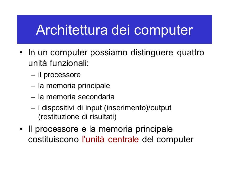 Architettura dei computer In un computer possiamo distinguere quattro unità funzionali: –il processore –la memoria principale –la memoria secondaria –