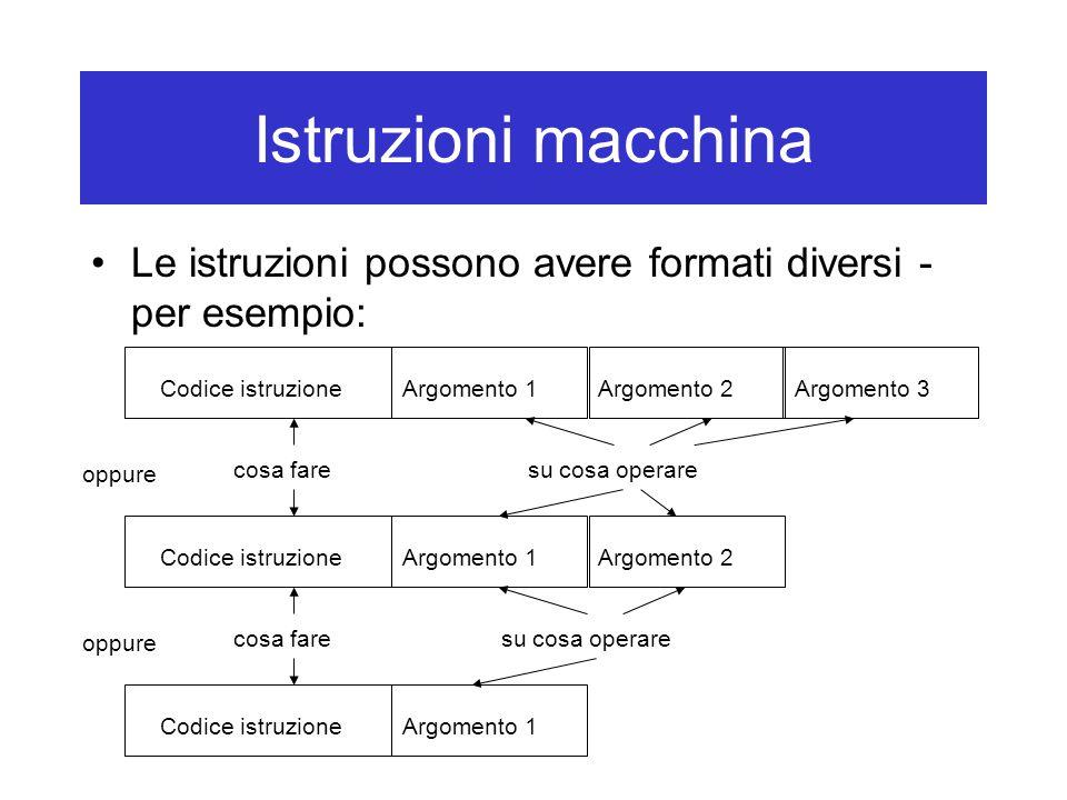 Istruzioni macchina Le istruzioni possono avere formati diversi - per esempio: cosa faresu cosa operare oppure Codice istruzioneArgomento 1Argomento 2