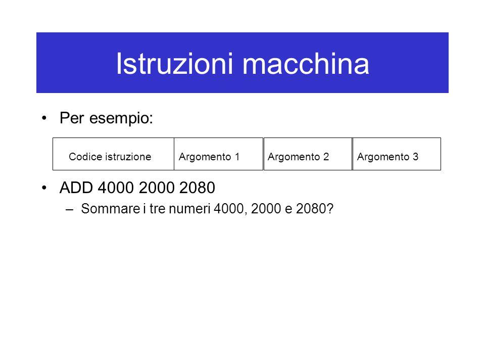 Istruzioni macchina Per esempio: ADD 4000 2000 2080 –Sommare i tre numeri 4000, 2000 e 2080? Codice istruzioneArgomento 1Argomento 2Argomento 3