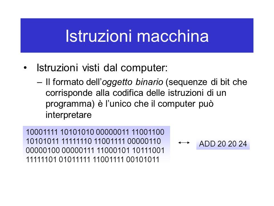 Istruzioni macchina Istruzioni visti dal computer: –Il formato dell'oggetto binario (sequenze di bit che corrisponde alla codifica delle istruzioni di
