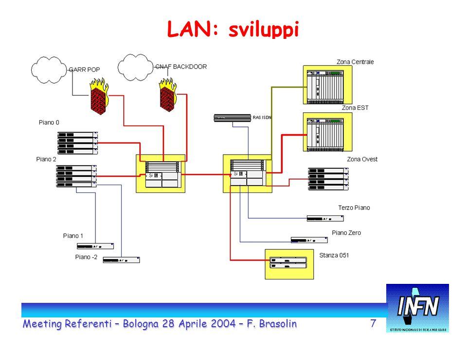 8 Richieste esperimenti/servizi/utenti Meeting Referenti – Bologna 28 Aprile 2004 – F.