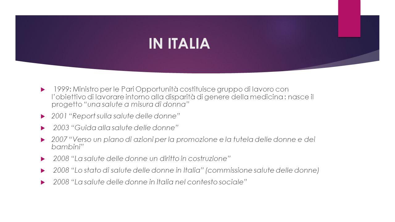 IN ITALIA  1999: Ministro per le Pari Opportunità costituisce gruppo di lavoro con l'obiettivo di lavorare intorno alla disparità di genere della med