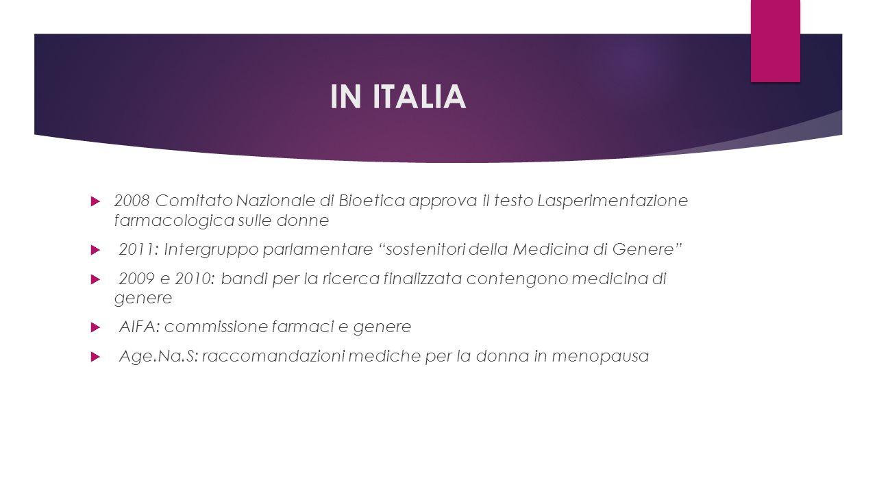 IN ITALIA  2008 Comitato Nazionale di Bioetica approva il testo Lasperimentazione farmacologica sulle donne  2011: Intergruppo parlamentare sostenitori della Medicina di Genere  2009 e 2010: bandi per la ricerca finalizzata contengono medicina di genere  AIFA: commissione farmaci e genere  Age.Na.S: raccomandazioni mediche per la donna in menopausa