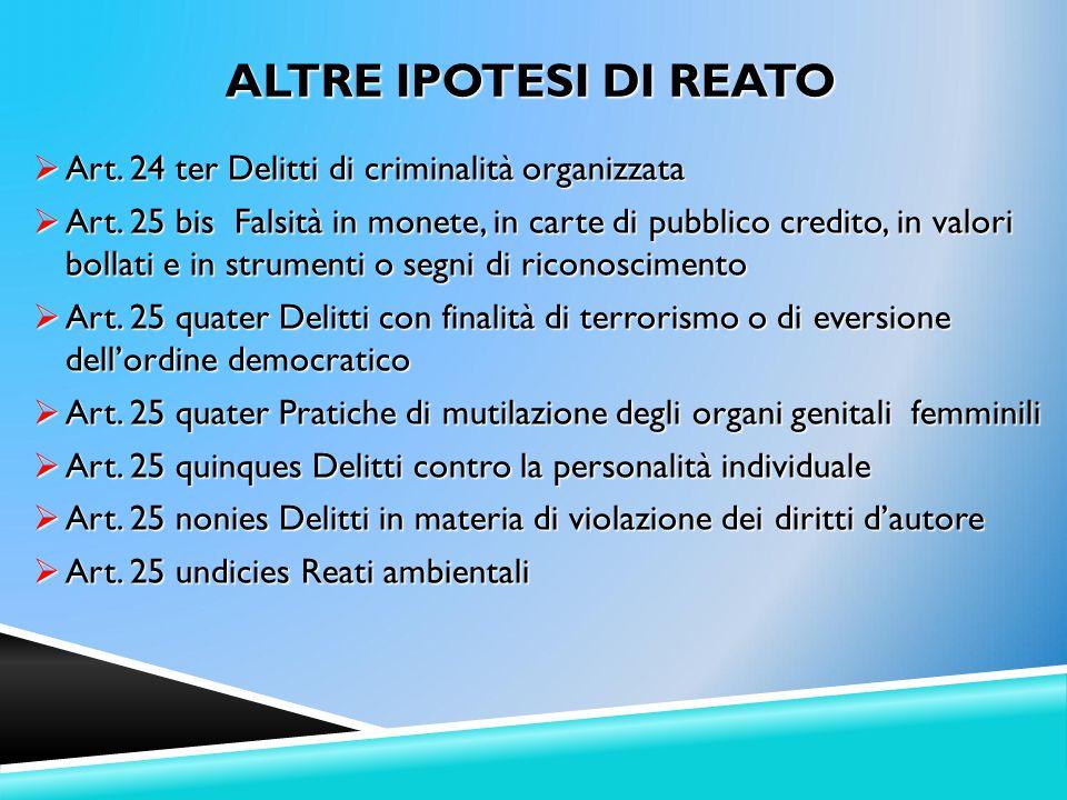  Art.24 ter Delitti di criminalità organizzata  Art.