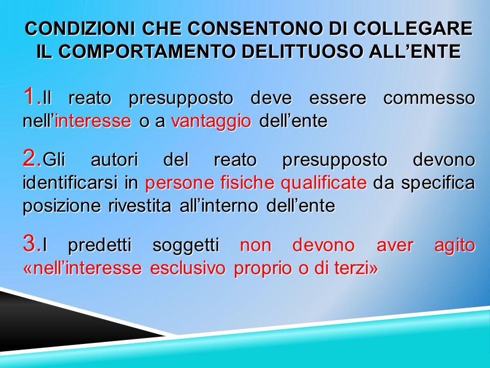 CONDIZIONI CHE CONSENTONO DI COLLEGARE IL COMPORTAMENTO DELITTUOSO ALL'ENTE 1.