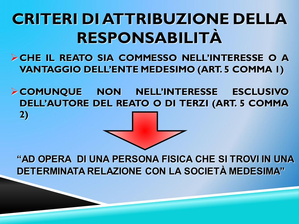  CHE IL REATO SIA COMMESSO NELL'INTERESSE O A VANTAGGIO DELL'ENTE MEDESIMO (ART.
